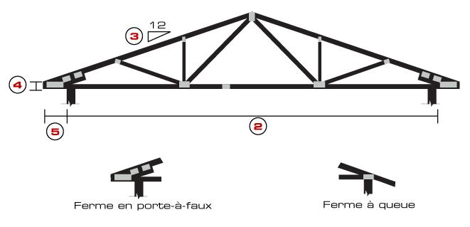 Calculer pente toit interesting with calculer pente toit - Calculer la pente d une toiture ...